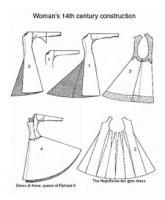 в галереях: построение выкройки рубашки.